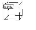 "A 3D box with the word ""money"" written on it"