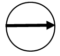 A circle with an arrow through it facing right