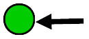 A green dot with a left facing arrow attached to it