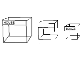 "Three boxes side by side, the largest is marked ""house"" the smallest is marked ""booze"" The middle sized box is unmarked."