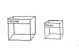 "Two boxes side by side with the wiord ""house"" written on one and ""money"" written on the other"