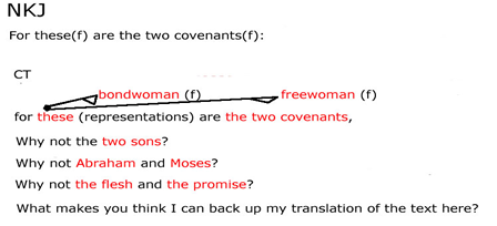 Comparison of the Bond woman and the free with Abraham and Moses the flesh and the promise