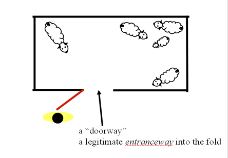 drawing of a sheepfold with the door opening as seen from above